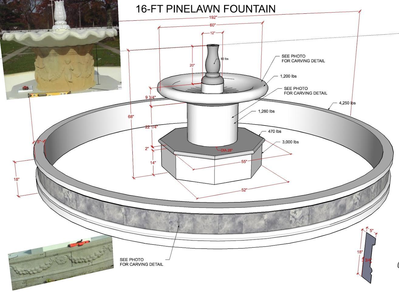 Fountain rough sketch